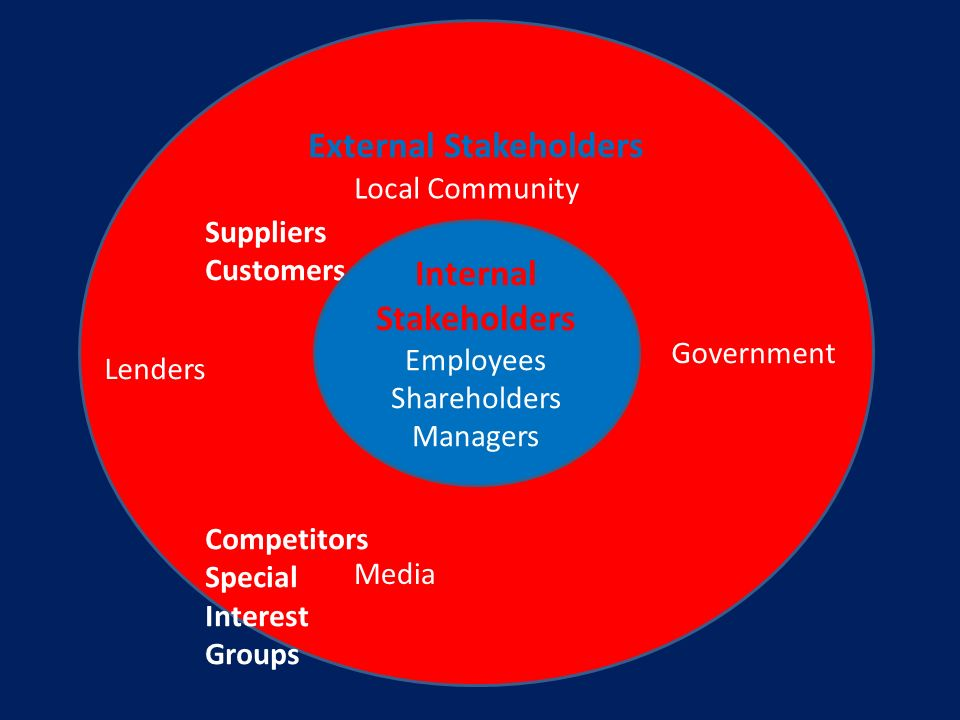 what are internal stakeholders and external stakeholders