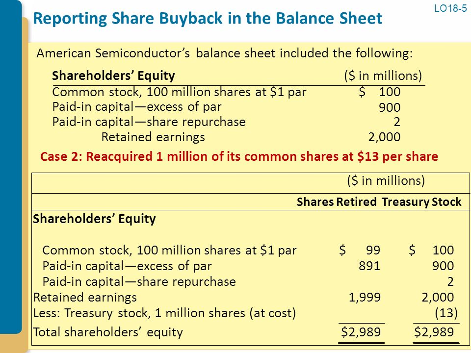 Shareholders' Equity Chapter ppt download