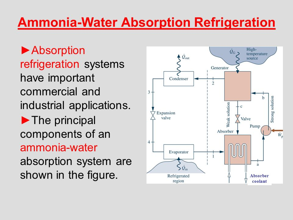 Absorption Refrigeration Phase Diagram Auto Electrical Wiring