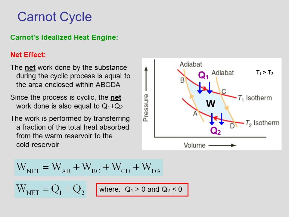 Heat engines and refrigeration ppt video online download.
