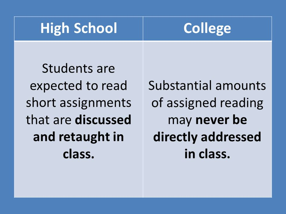 High school vs college a comparison of what to expect ppt video 3 high ccuart Choice Image