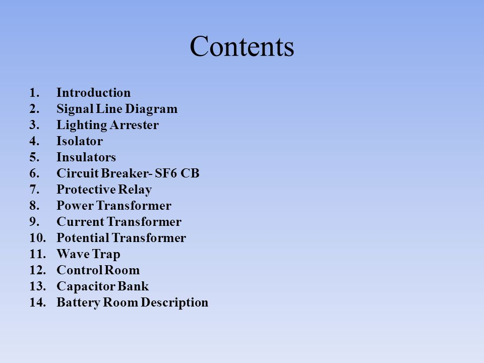 Terrific Submitted To Submitted By Mr Ppt Video Online Download Wiring Cloud Brecesaoduqqnet