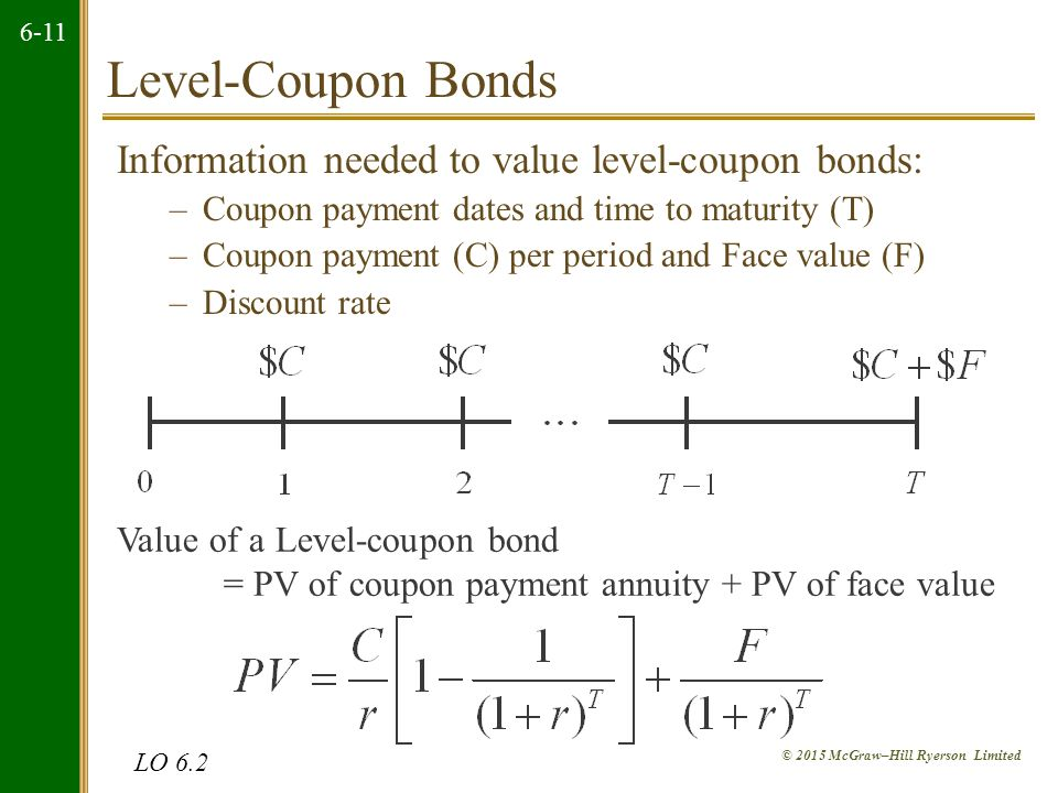 chapter outline 6 1 definition and example of a bond 6 2 how to