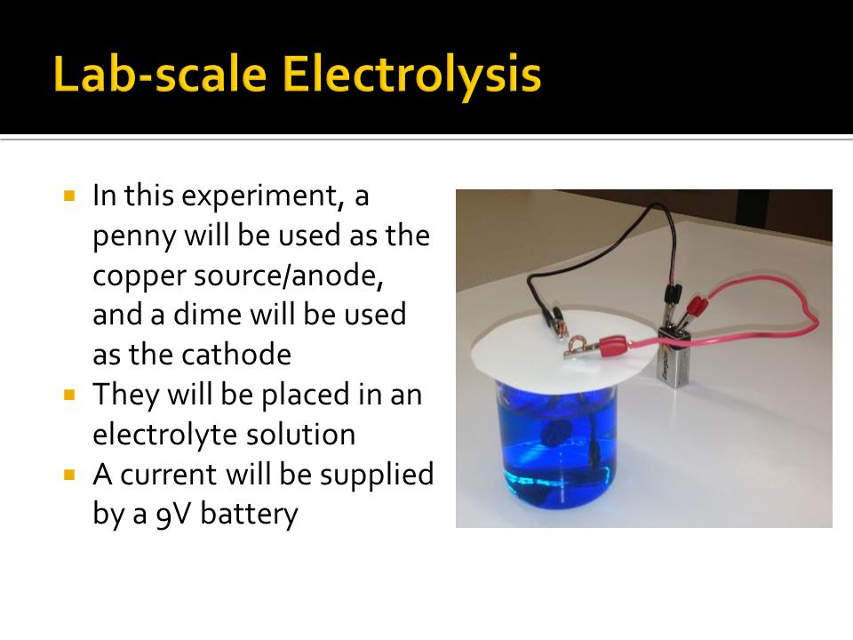 The Chemistry of Copper Electrolysis - ppt video online download