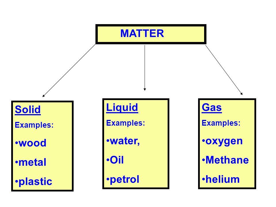 10 Matter