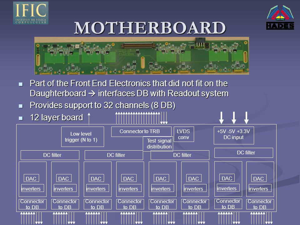 Electronic developments for the HADES RPC wall: overview and
