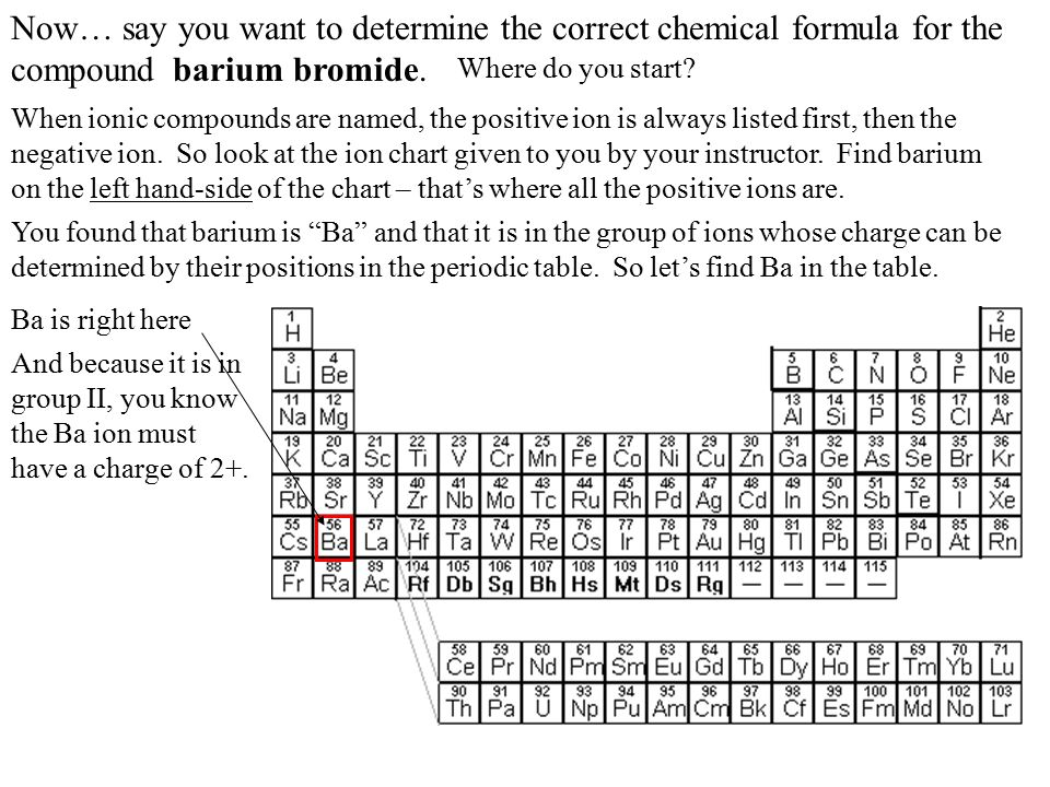 Chemical Formula Writing Tutorial Ppt Video Online Download