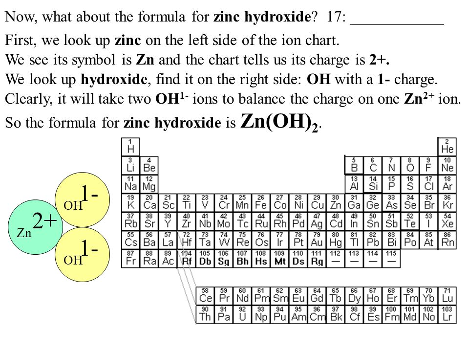 Chemical formula writing tutorial ppt video online download now what about the formula for zinc hydroxide 17 urtaz Image collections