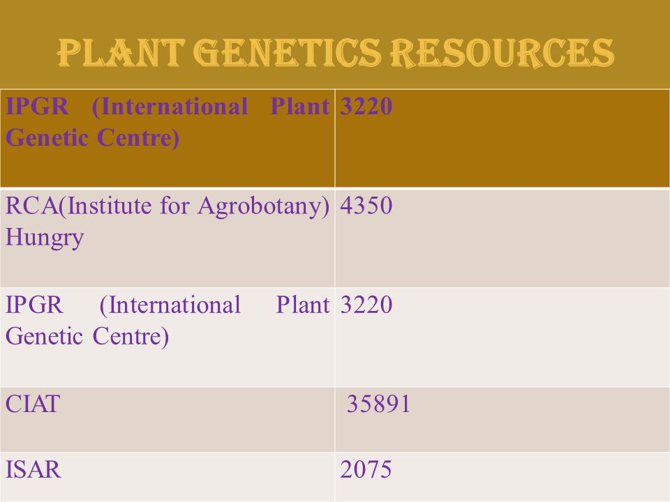Plant genetics resources