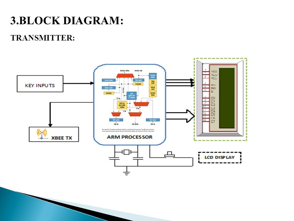 Defense robotic model for war field using xbee ppt video online block diagram transmitter ccuart Images