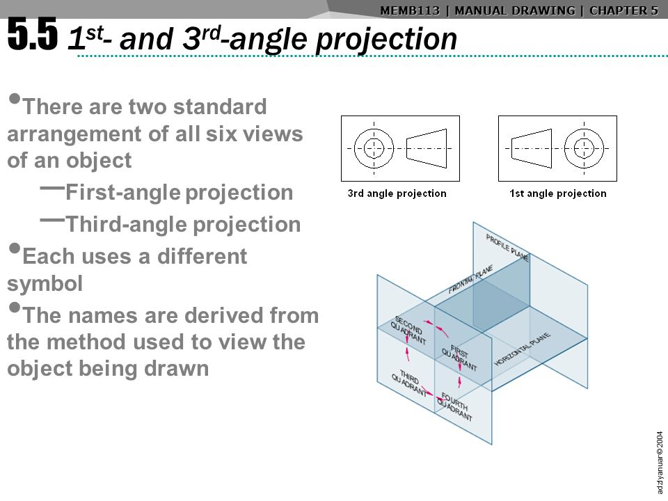 Multi View Projection Drawing Ppt Video Online Download