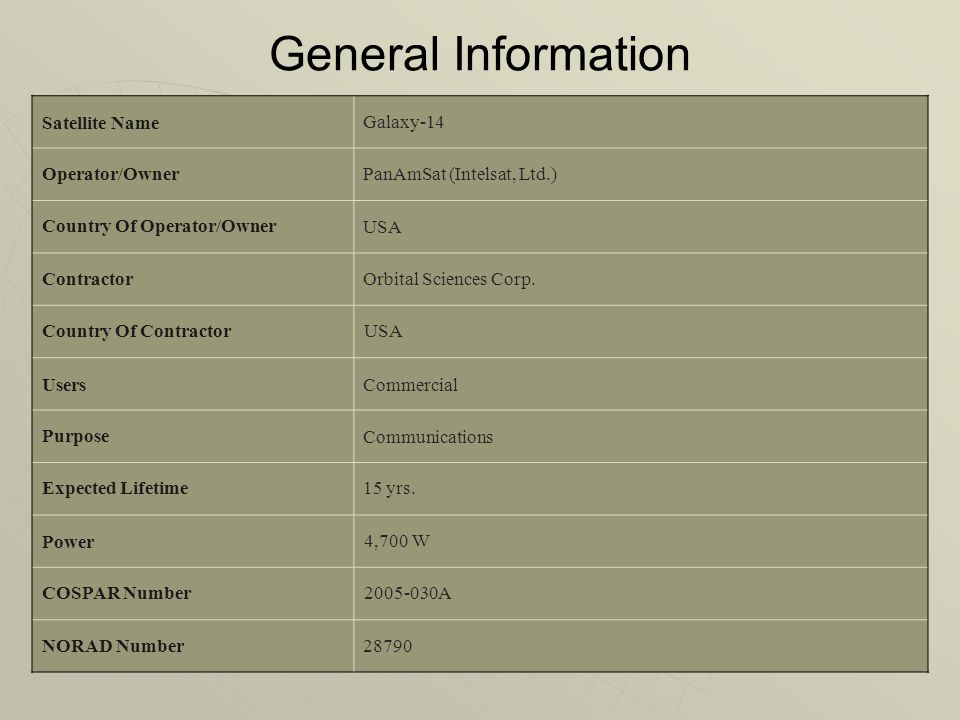 General Information Satellite Name Galaxy 14 Operator Owner