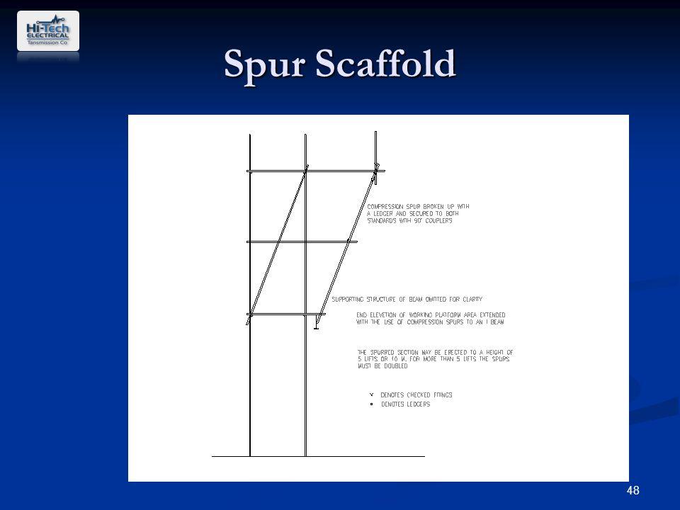Safe Scaffolding Presentation By Bechtel Scaffolding