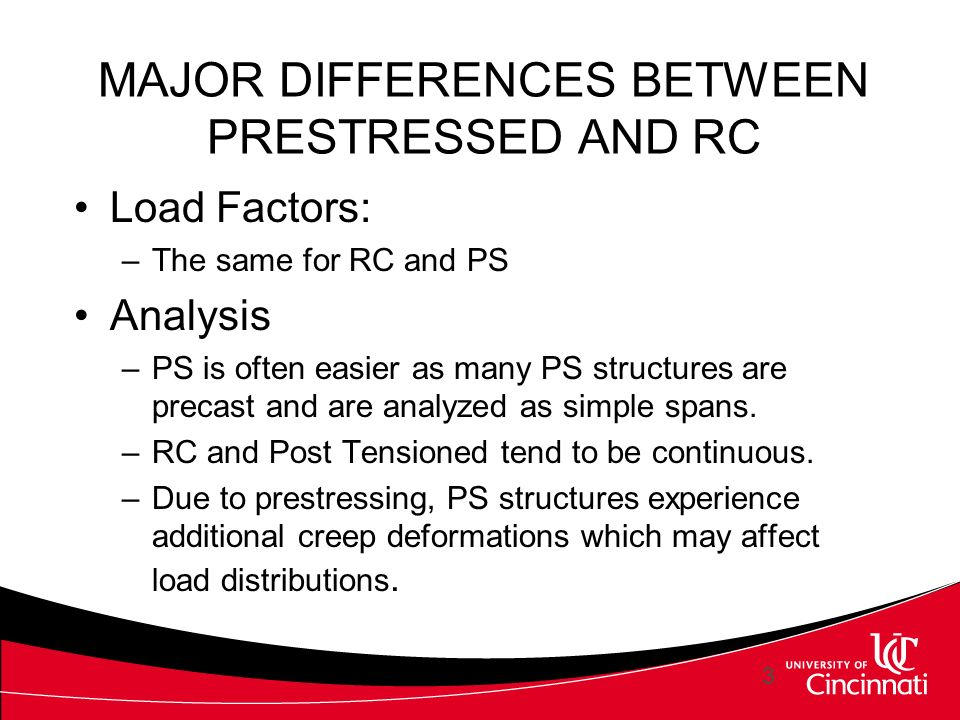 Teaching Prestressed Concrete Design Ppt Video Online Download