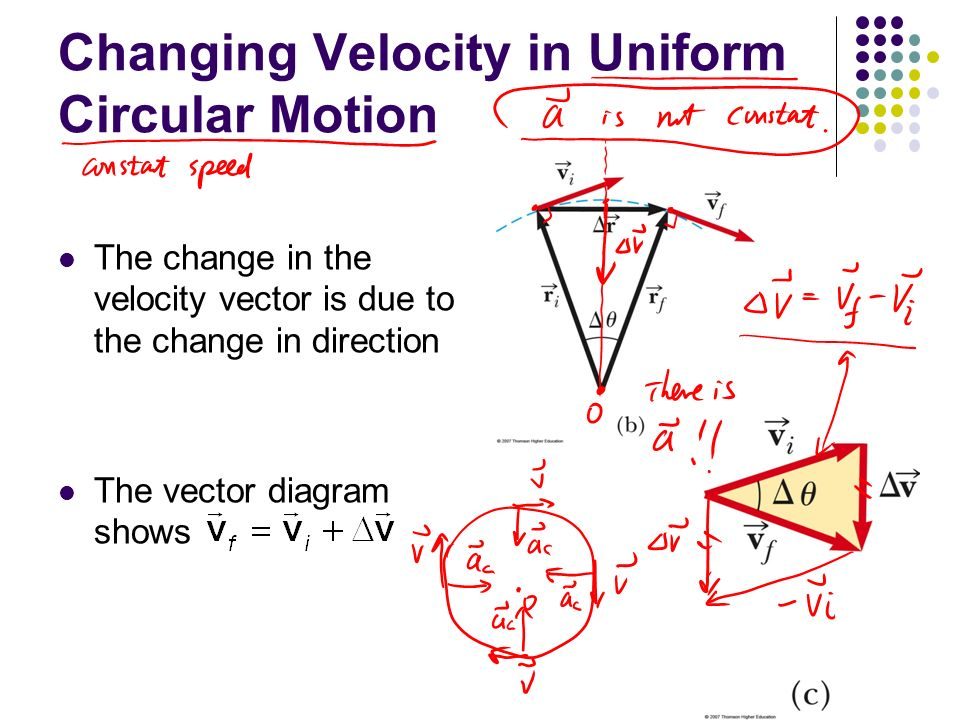 Lecture 7 motion in 2d and 3d ii ppt download changing velocity in uniform circular motion ccuart Image collections