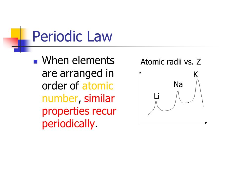 Periodic properties of elements in the periodic table ppt video 4 periodic law when elements are arranged urtaz Choice Image