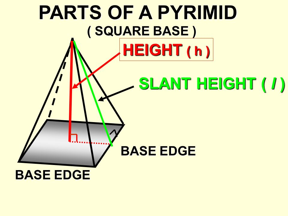 PARTS OF A PYRIMID HEIGHT ( h ) SLANT HEIGHT ( l ) ( SQUARE BASE )
