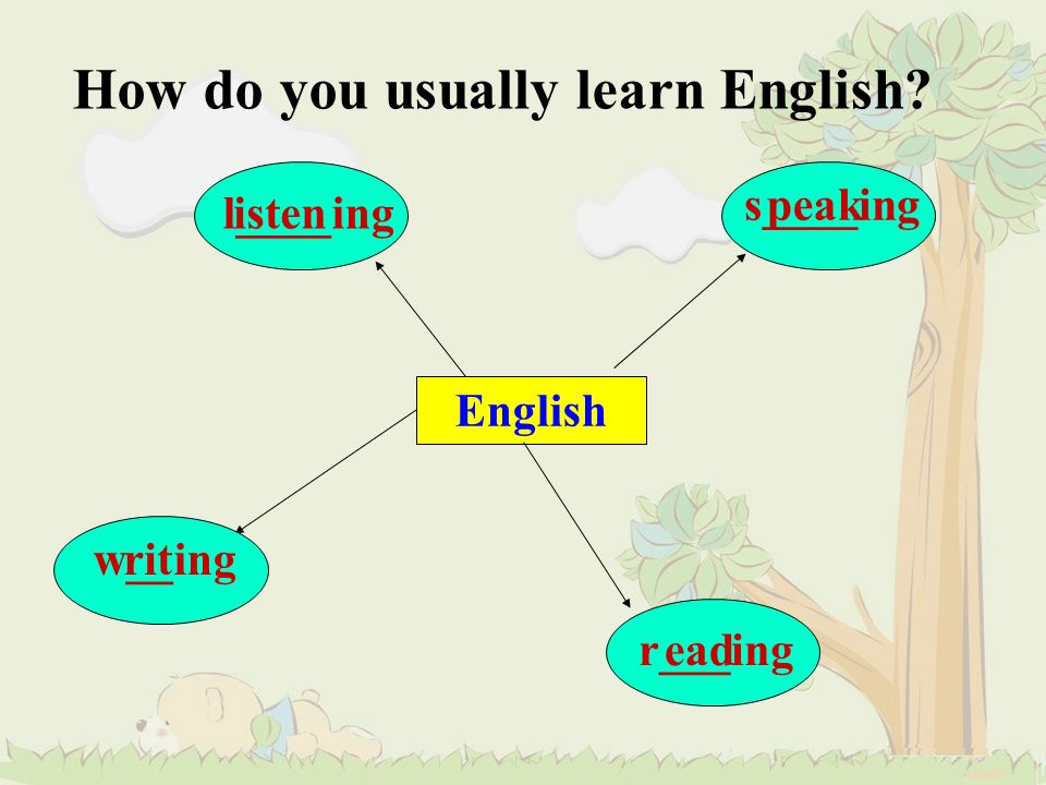 how to learn english language