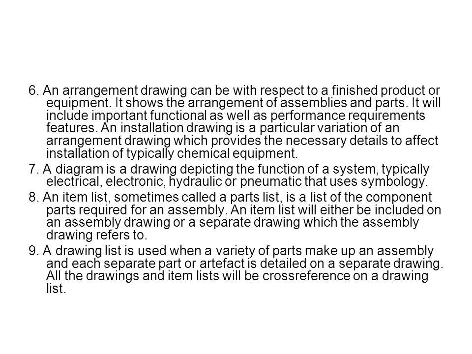 Menggambar Teknik (Engineering Drawing) - ppt video online download