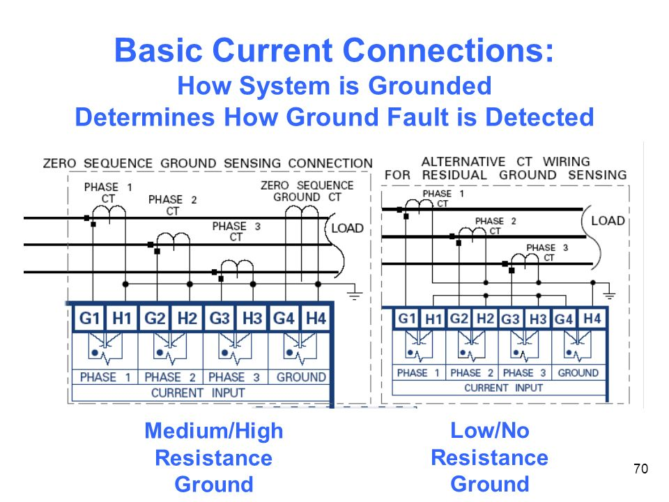 levine lectronics and lectric, inc ppt video online download 6 volt positive ground system schematic of ignition medium high resistance ground low no resistance ground