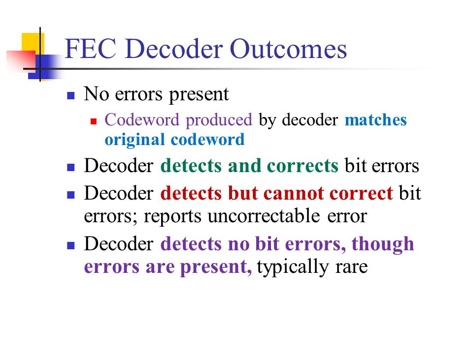 FEC Decoder Outcomes No errors present