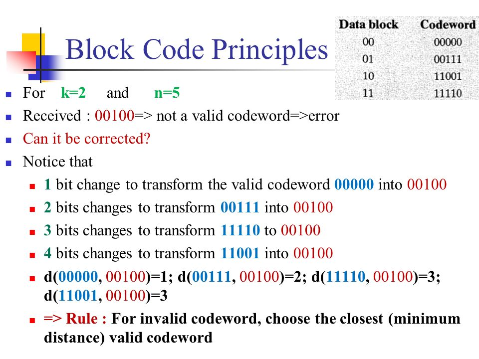 Block Code Principles For k=2 and n=5