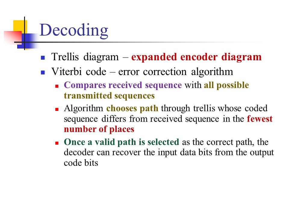 Decoding Trellis diagram – expanded encoder diagram