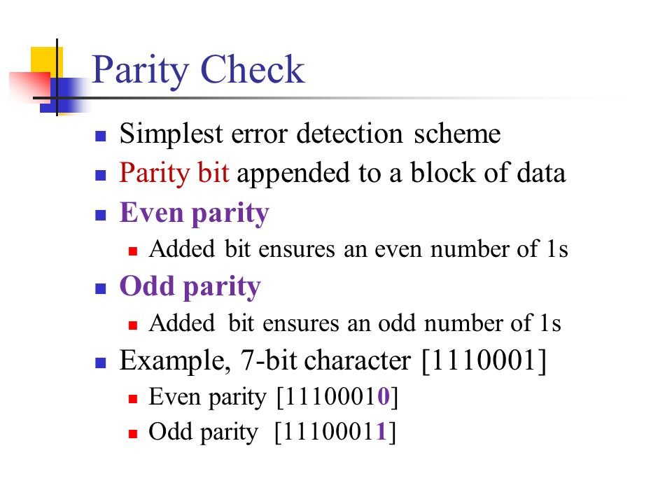 Parity Check Simplest error detection scheme