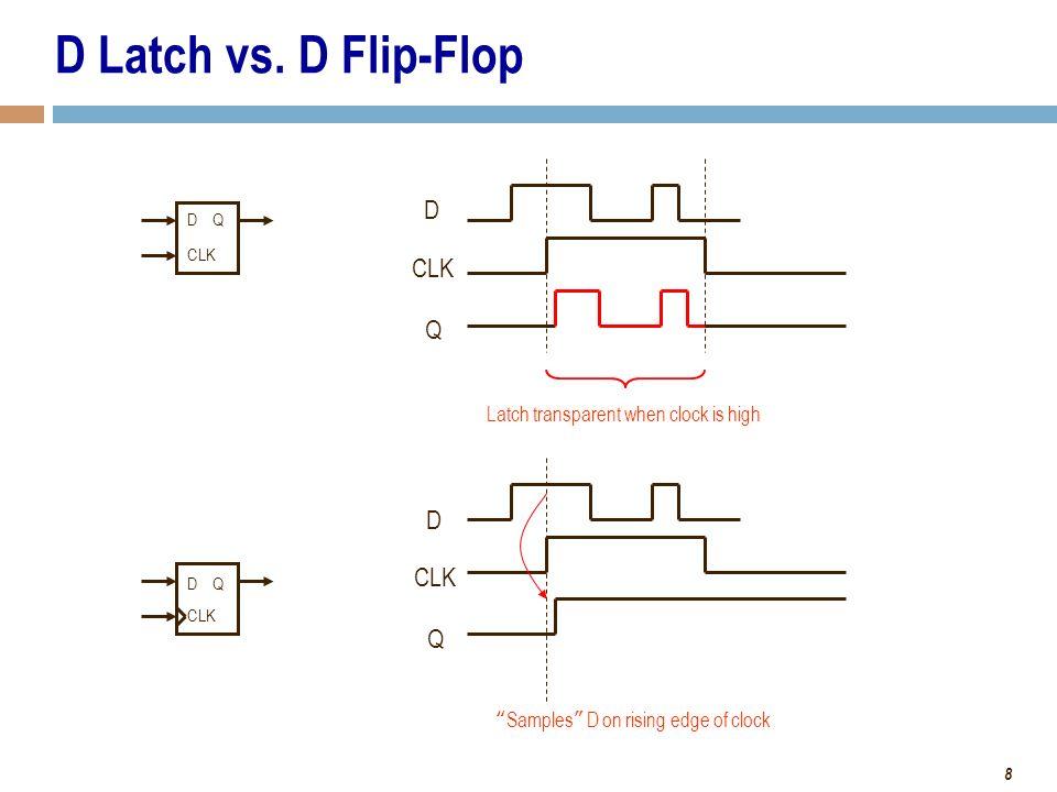 e37718af119496 ECE 545—Digital System Design with VHDL Lecture 1 - ppt video online ...