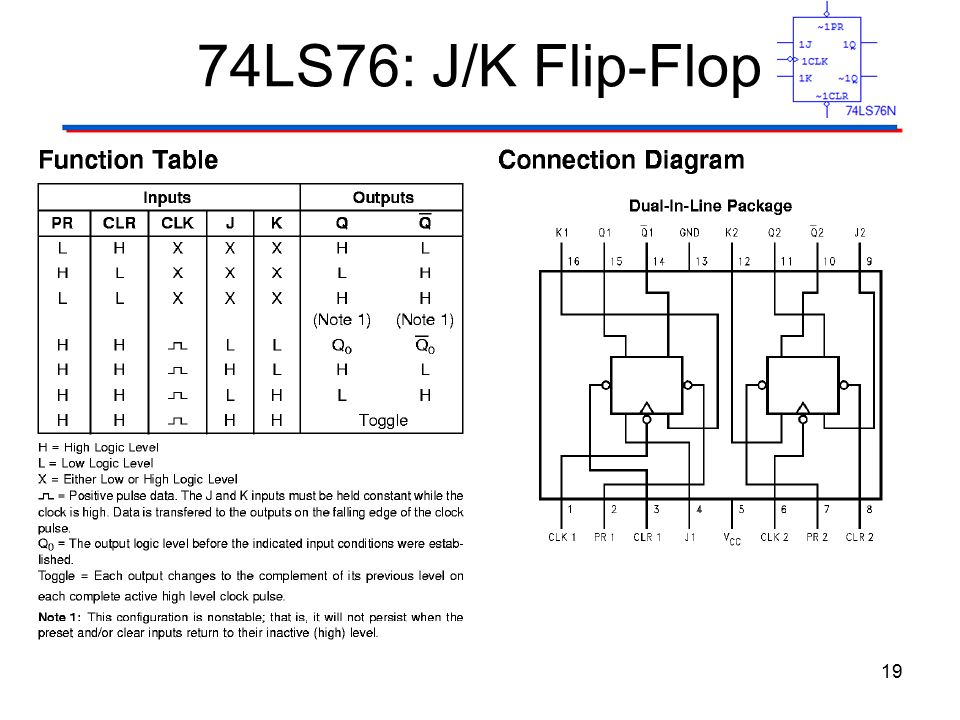 f04da3a2f2ab7e Flip-FLops and Latches - ppt video online download