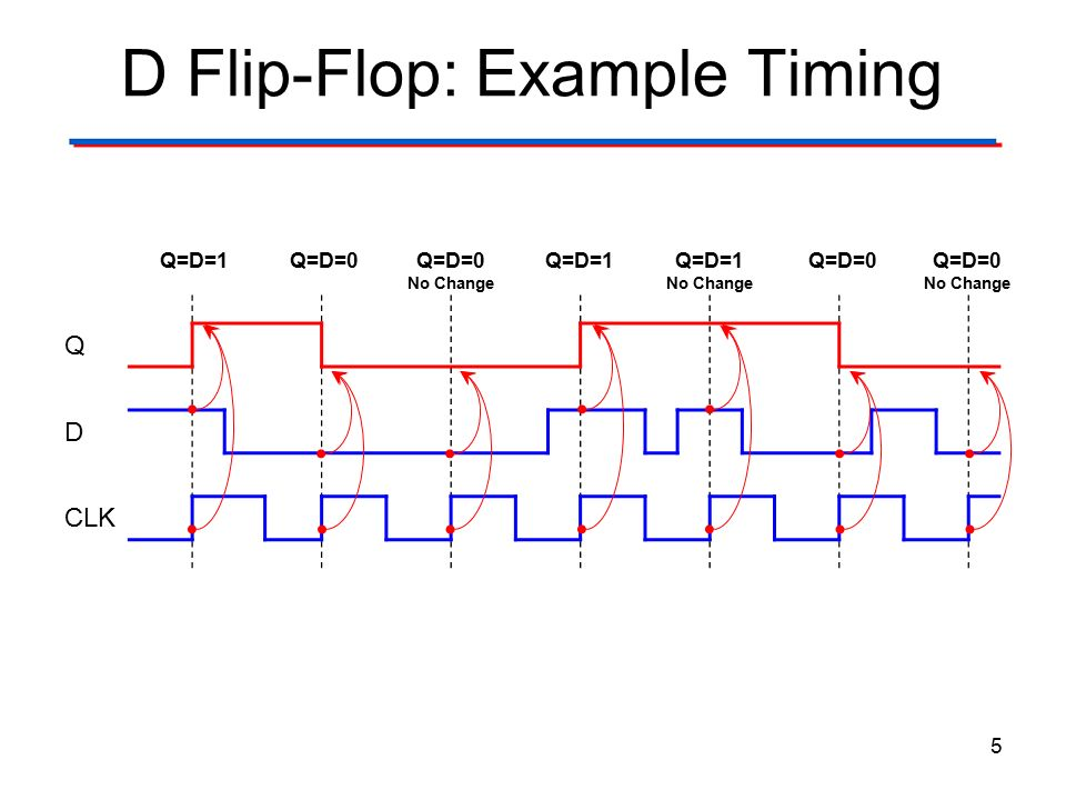 Time Diagram Of Flip Flops Enthusiast Wiring Diagrams