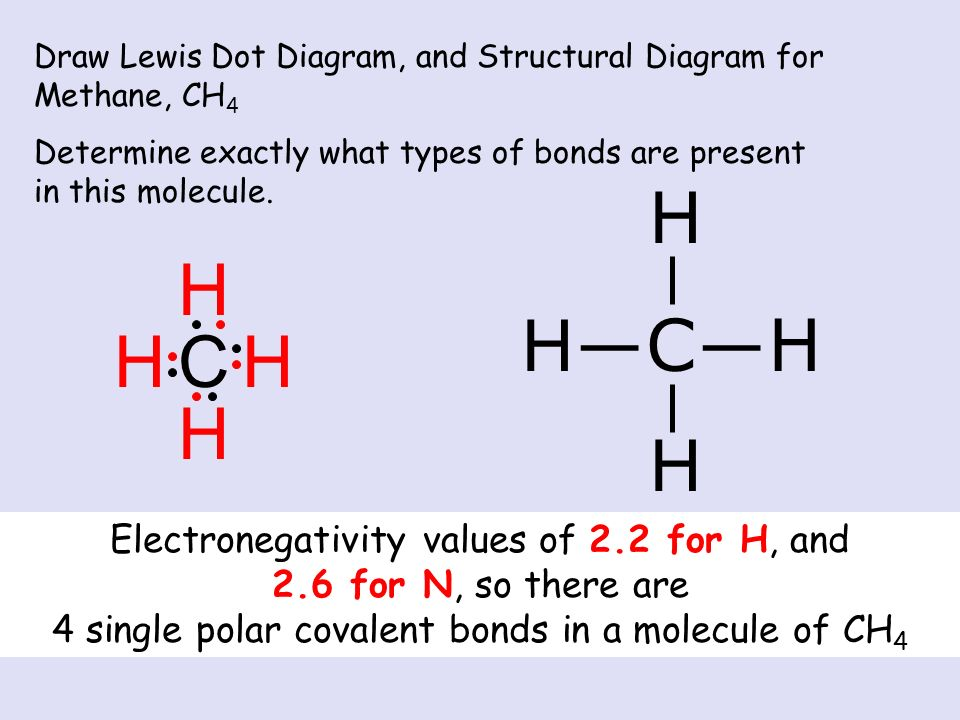 Welcome To Bonding Ob Introduction To What Bonding Is And Learning To Draw Lots Of Lewis Dot Diagrams Ppt Download