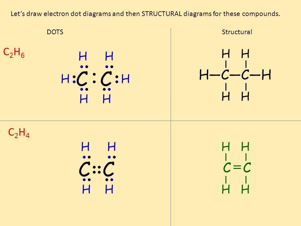 C+C+C+C+H%E2%80%95C%E2%80%95C%E2%80%95H+C+C+C2H6+H+H+H+H+H+H+H+H+H+H+C2H4+H+H+H+H+H+H+H+H dot diagram of c2h4 wiring diagram