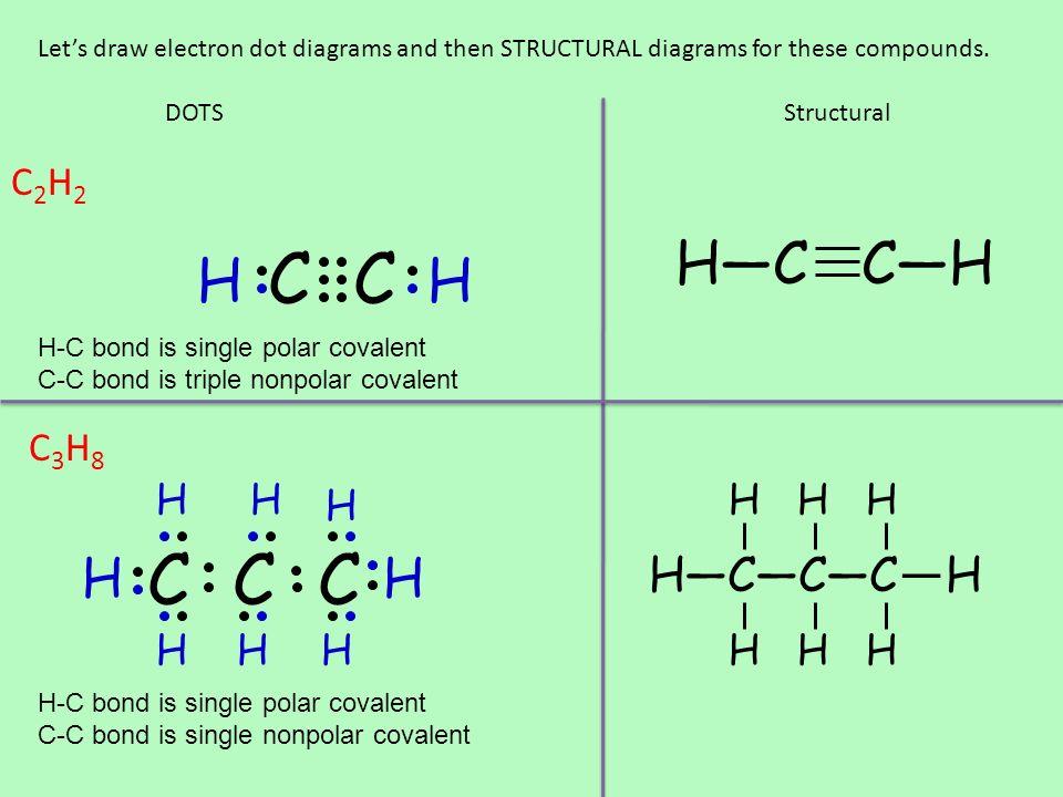 lewis dot diagram c2h2 auto electrical wiring diagram u2022 rh 6weeks co uk SiO2 Dot Diagram Lewis Dot Diagram