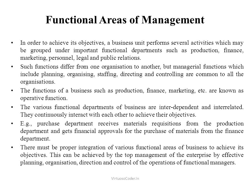 Functional Areas of Management - ppt download