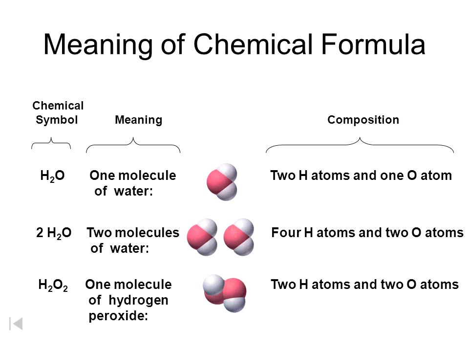 Chemical Equations Reactions Ppt Video Online Download