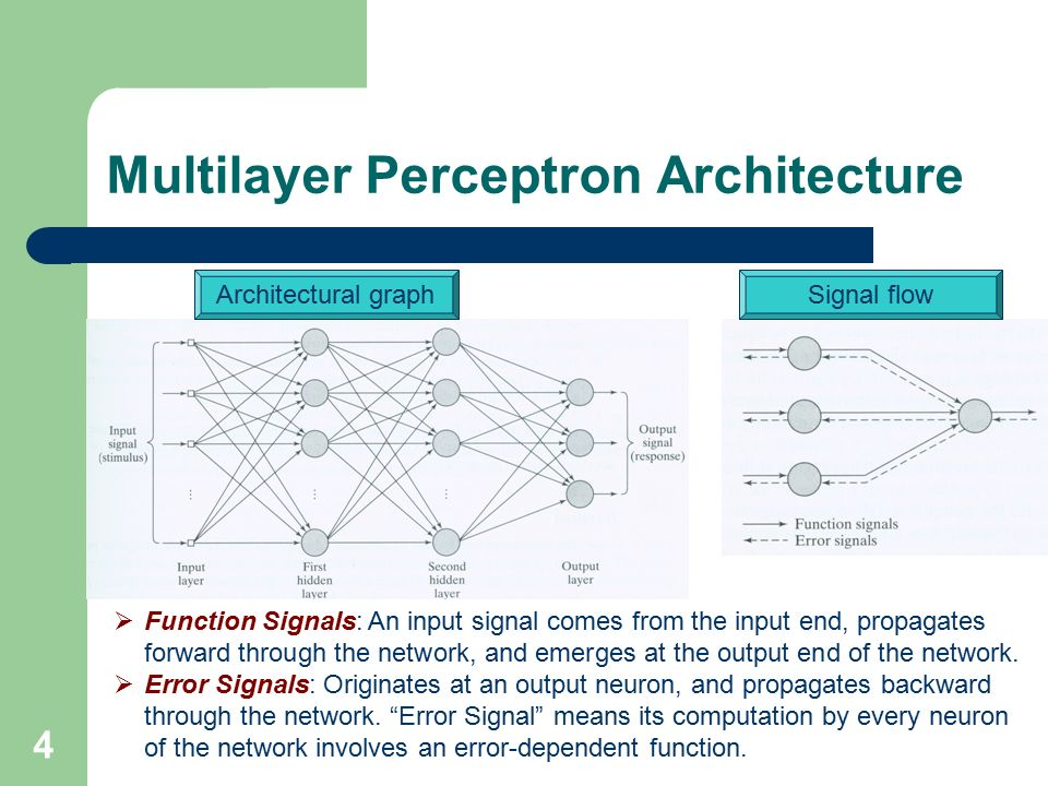 Neural Networks And Learning Machines Simon Haykin Pdf
