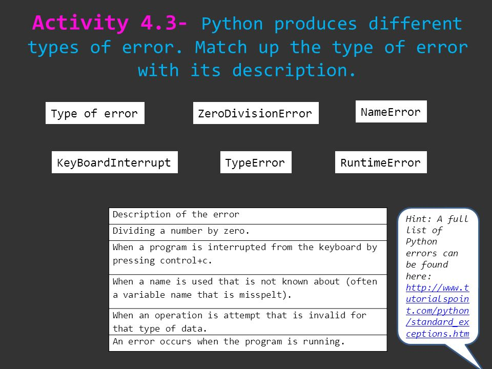 NAME Python Programming Workbook Select a Lesson: - ppt download
