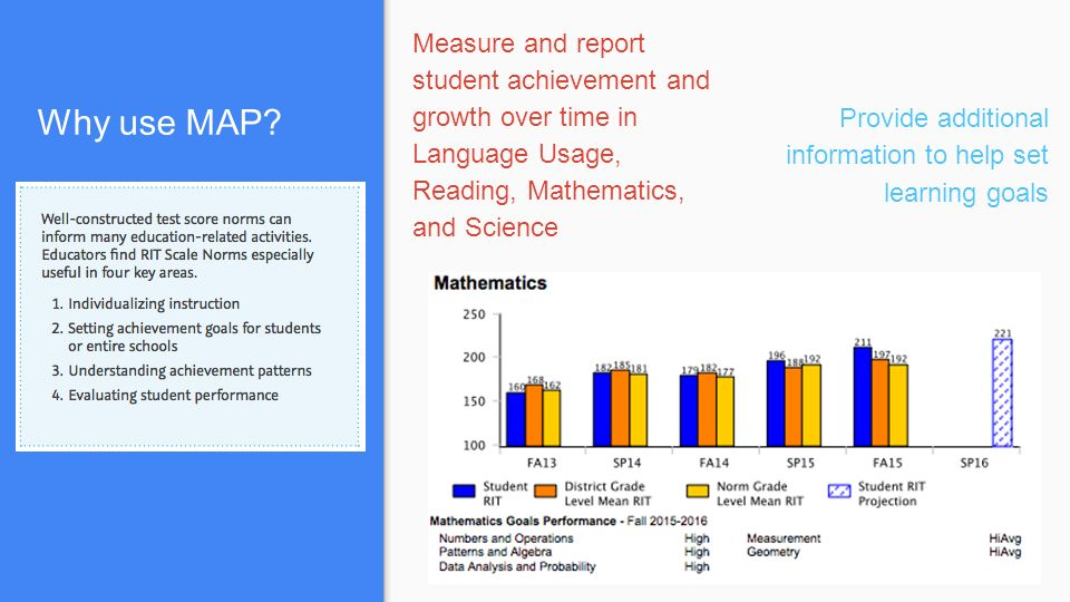 Map 2015 Norms.Understanding The Nwea Map Reports Ppt Video Online Download