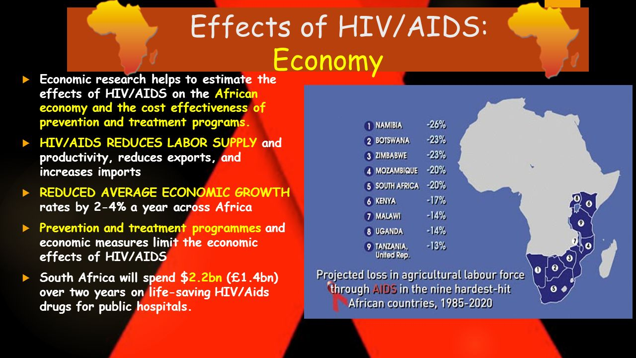 Hiv/aids. Ppt video online download.