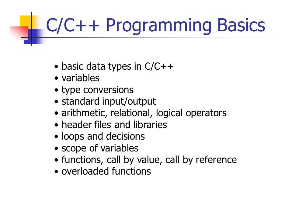 C programming basics ppt.