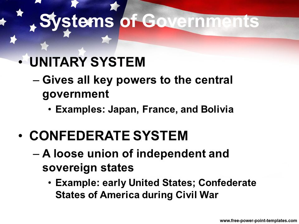 Foundations of government ppt video online download systems of governments toneelgroepblik Image collections