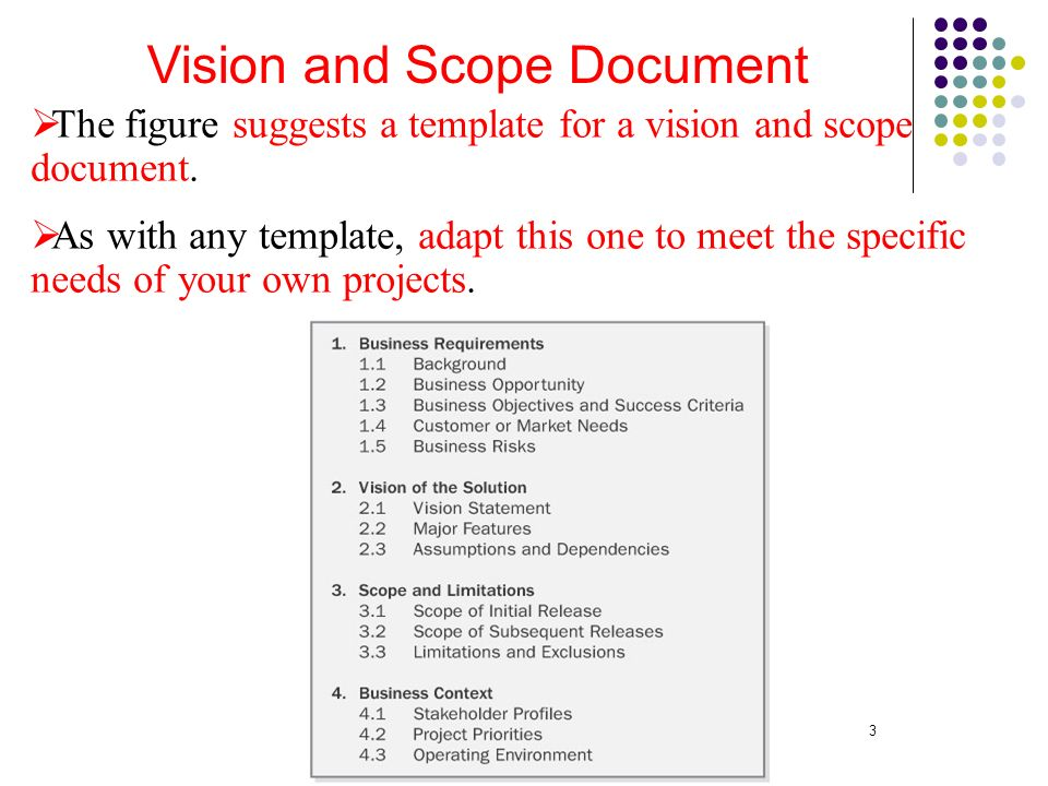 Outlines Overview Defining the Vision Through Business Requirements ...