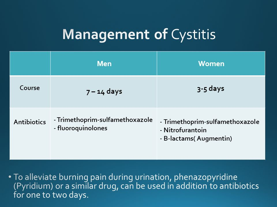 40 Management of Cystitis