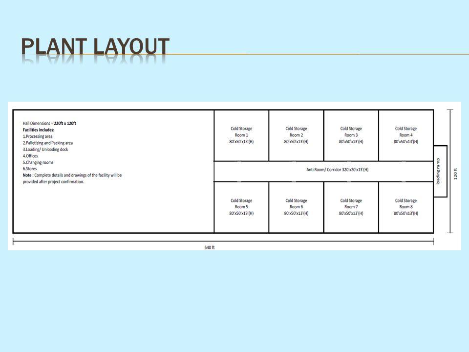 12 Plant Layout  sc 1 st  SlidePlayer & Cold Storage. Cold Storage Types of Cold Storages There are two ...