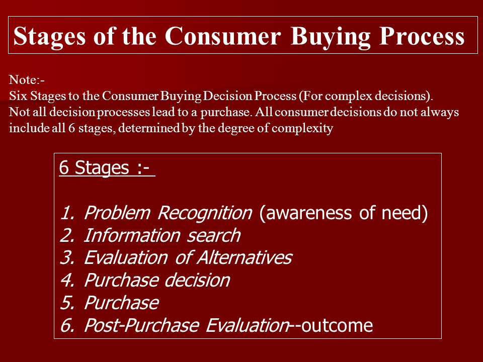 6 stages of consumer buying process