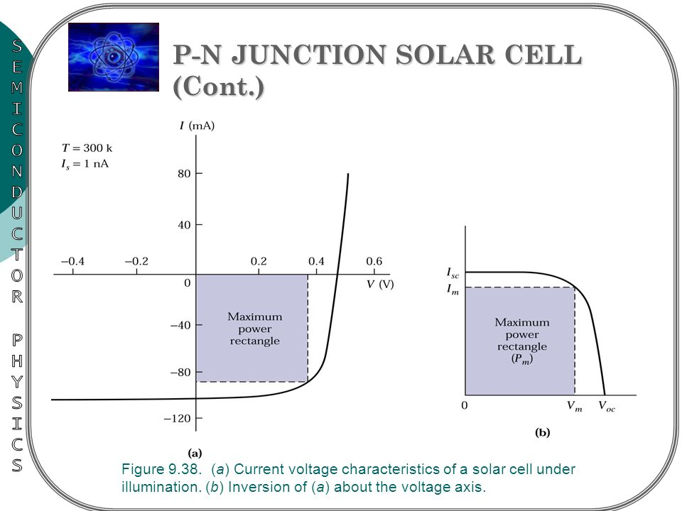 an analysis of the single junction solar cells and the fabrication process A standard fabrication process of the gaas-based solar cells is as follows: wafer preparation, individual cell isolation by mesa, n- and p-type metallization, rapid thermal annealing (rta), cap layer etching, and anti-reflection coating (arc.