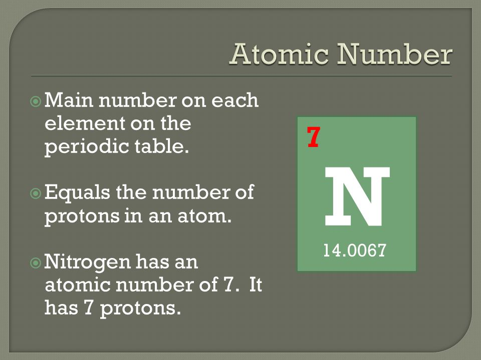 Atomic structure ppt video online download n atomic number 7 main number on each element on the periodic table urtaz Gallery