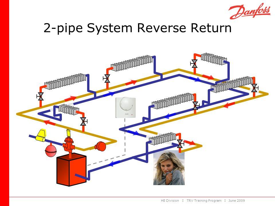 Reverse Return Piping Diagram Geothermal Schematics Wiring Diagrams