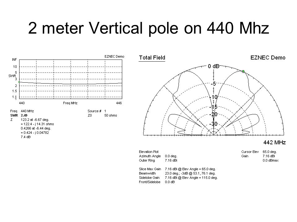 Jpole 2 meter diy t